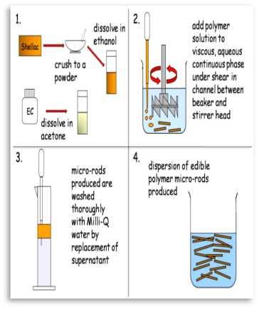 microfibres1