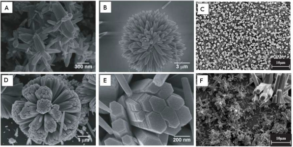 ZnO crystalites